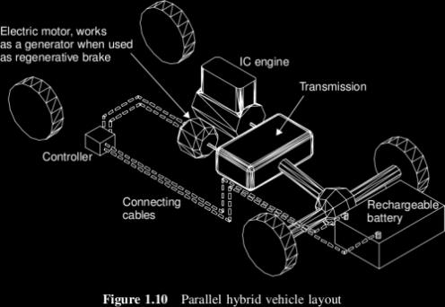 hibrido-paralelo-mista.png