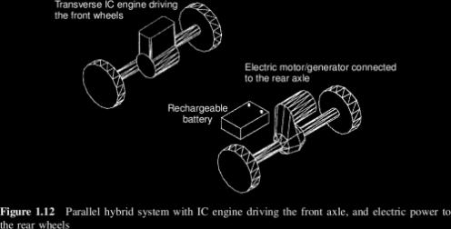 hibrido-paralelo-traseira.png